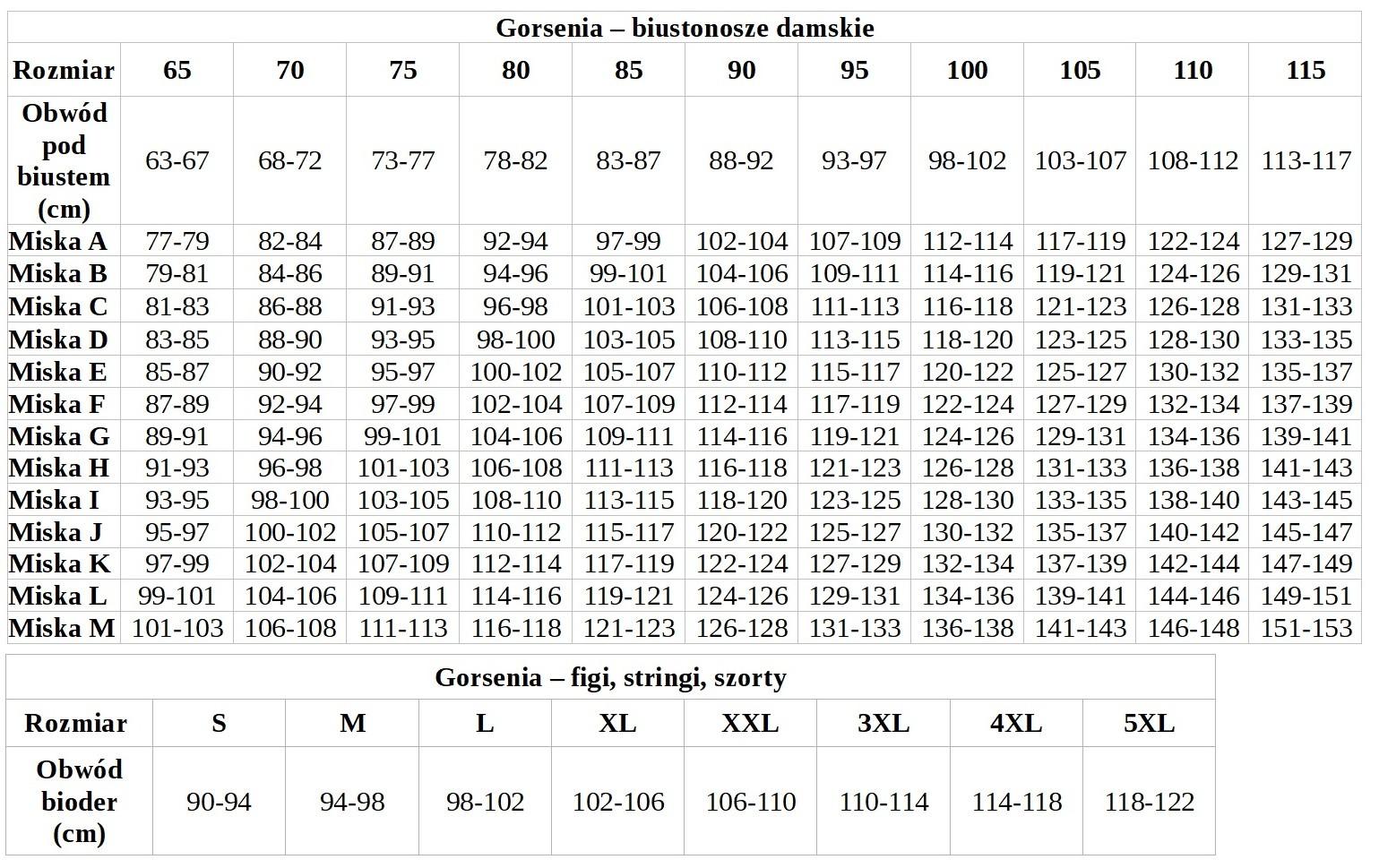 Tabela rozmiarów BIUSTONOSZ LUISSE K441